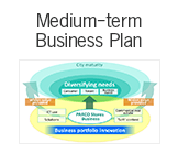 Medium-term Business Plan